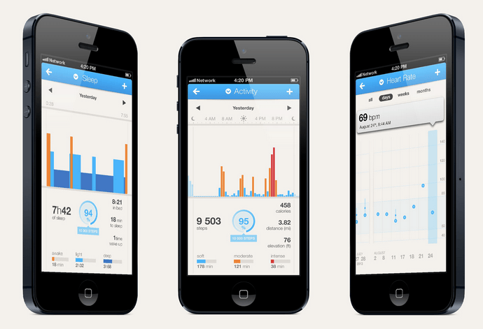 Withings Pulse App til iPhone